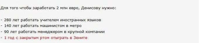 Футболіст Ігор Денисов вкрай обурений (4 фото)