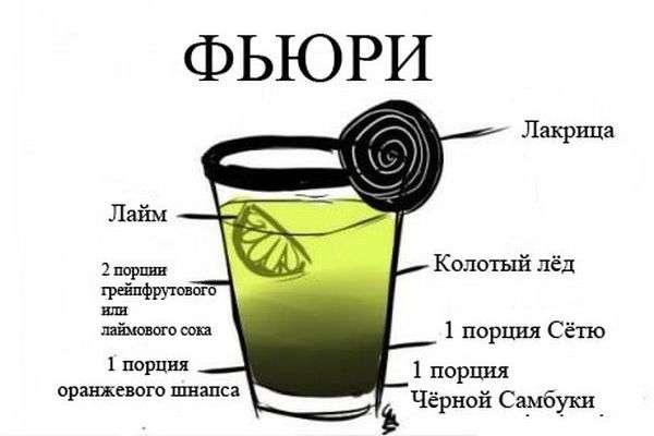 Прикольні коктейлі в стилі Месників (9 картинок)