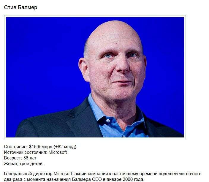 Найбільш заможні американці 2012 року (13 фото)